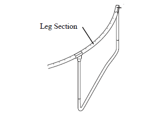 Assembled parts for sections from step 1 and step 2